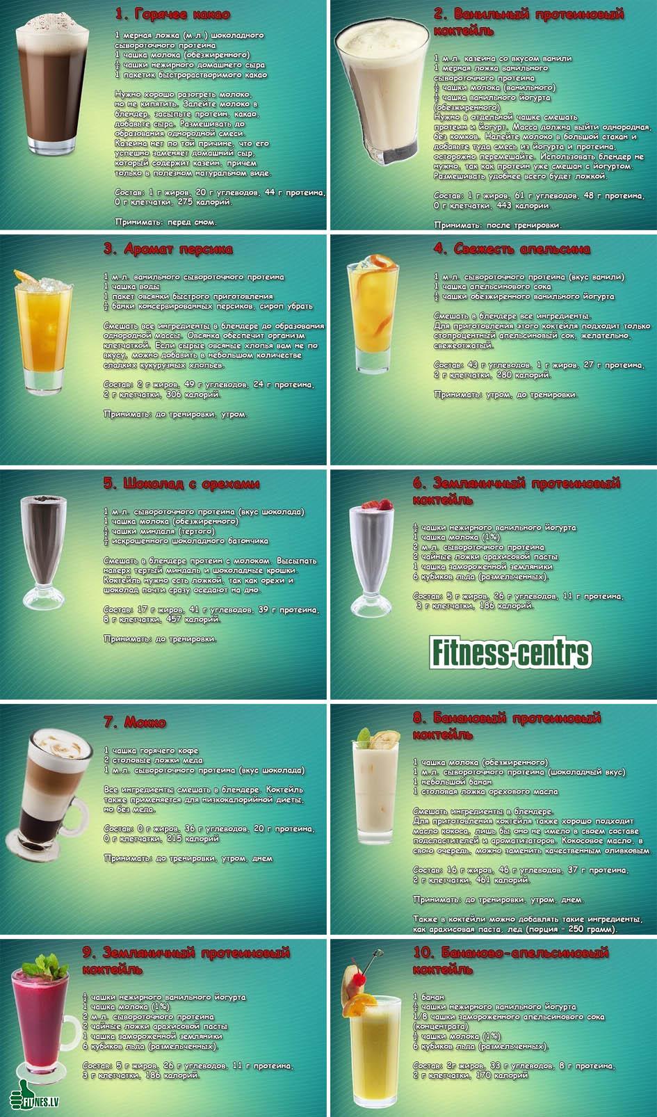 http://img.fitnes.lv/2/Protein_399947352.jpg