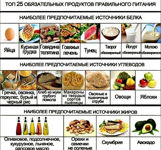 http://img.fitnes.lv/2/diet_0928308.jpg