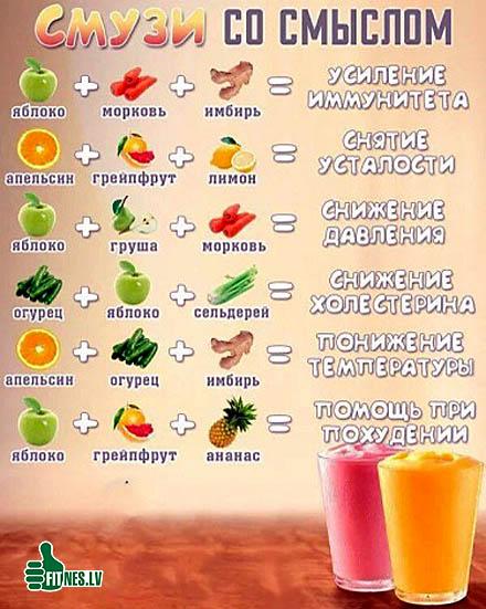 http://img.fitnes.lv/2/diet_2893761723.jpg