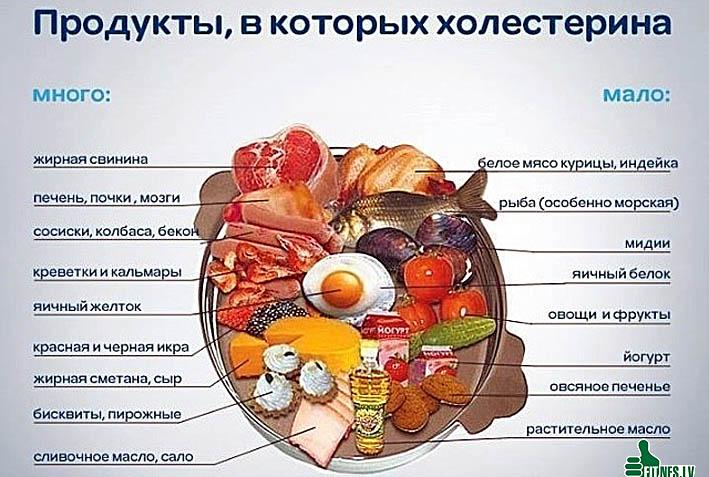 http://img.fitnes.lv/2/diet_83849947474.jpg
