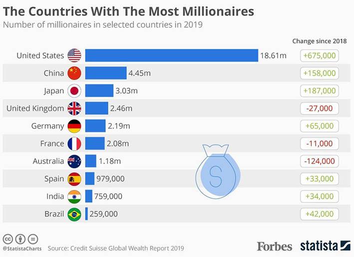 http://img.fitnes.lv/2/millionaires_2562727.jpg