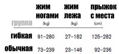 http://img.fitnes.lv/2/powerlifting_137894.jpg