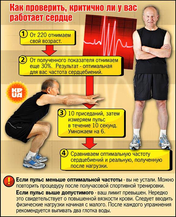 http://img.fitnes.lv/2/serdce_289304.jpg